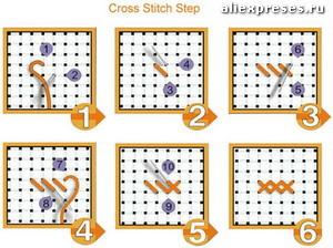 Алиэкспресс вышивка крестом 1