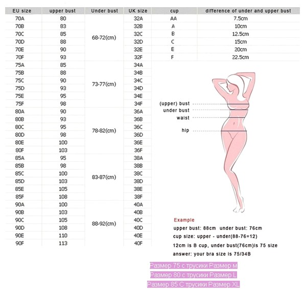 Таблица размеров нижнего белья на Алиэкспресс