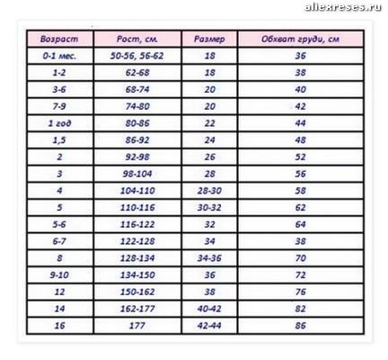 Таблица размеров_Aliexpress