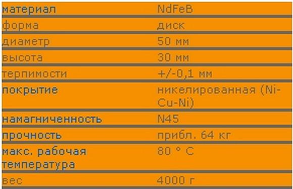 neodimovyj-magnit-50x30