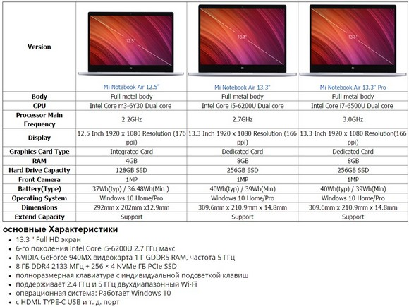 Характеристики ноутбука Xiaomi mi notebook air 13.3