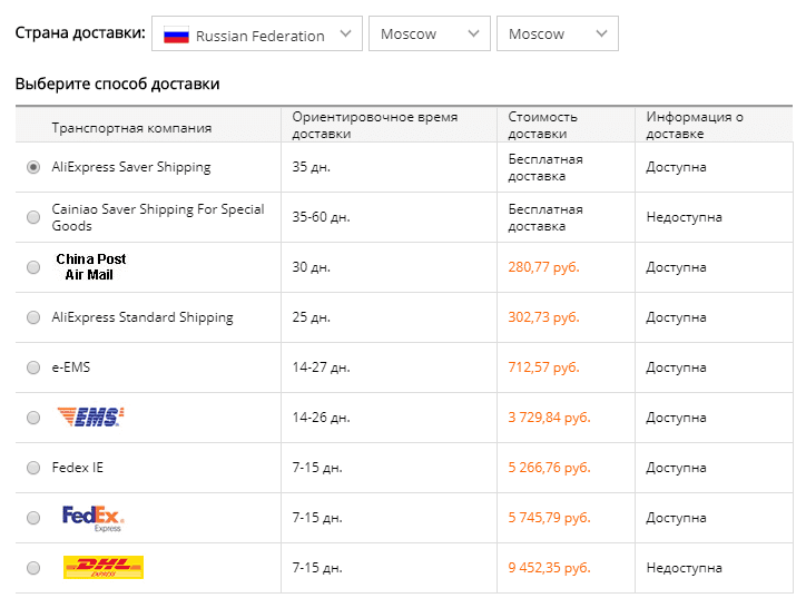 sposoby-dostavki-s-aliekspress-v-rossiyu-besplatnye-i-platnye